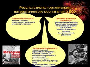 Теоретическая база проекта: Новицкая. Программа патриотического воспитания в