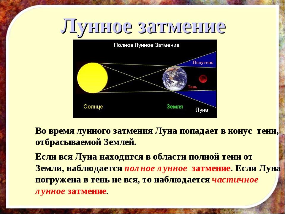 Во время лунного затмения Луна попадает в конус тени, отбрасываемой Землей. Е...