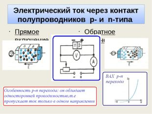 Электрический ток через контакт полупроводников p- и n-типа Прямое включение