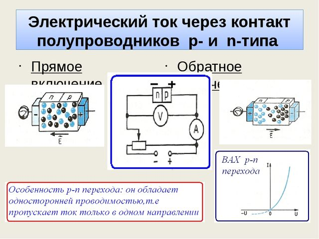 Электрический ток через контакт полупроводников p- и n-типа Прямое включение...