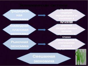 Экономические системы Традиционная экономика Командная, плановая экономика Ры