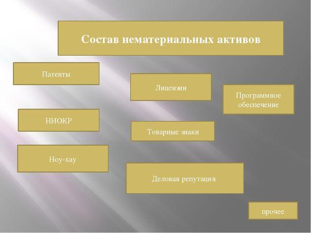 Состав нематериальных активов Патенты Лицензии Ноу-хау Программное обеспечени...
