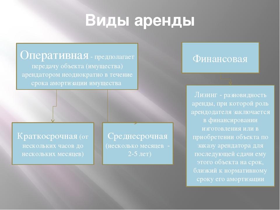 Виды аренды Оперативная - предполагает передачу объекта (имущества) арендатор...