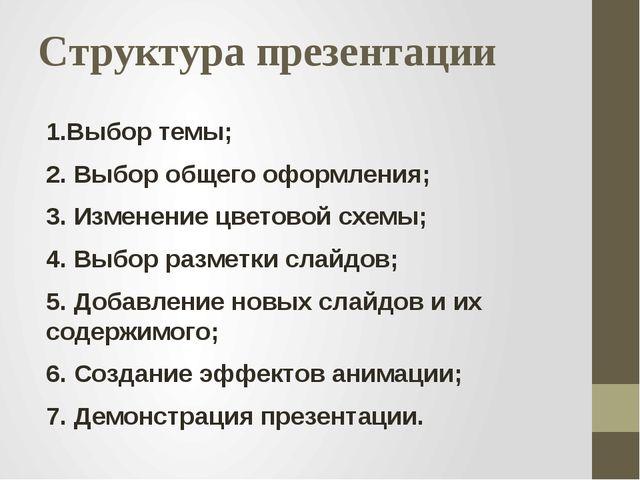 Структура презентации 1.Выбор темы; 2. Выбор общего оформления; 3. Изменение...
