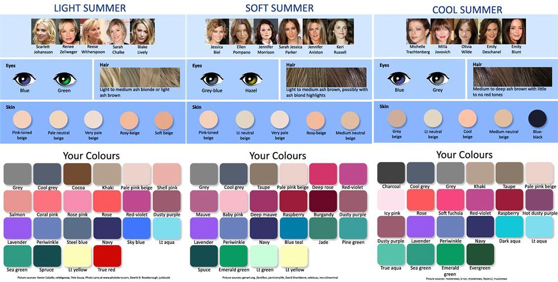 как определить какой цвет волос подходит