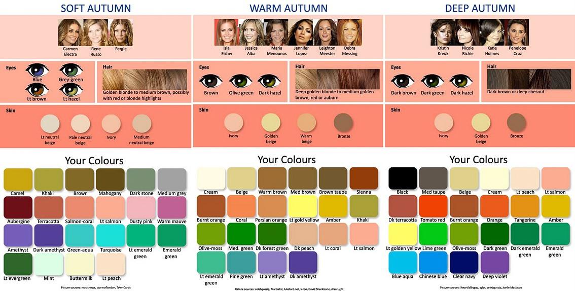 какой оттенок волос когда кожа желтоватого цвета трос привода спидометра