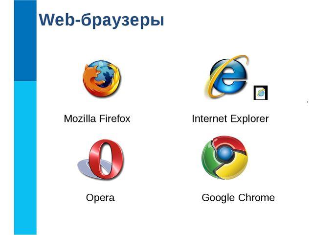 Mozilla Firefox Internet Explorer Opera Google Chrome Web-браузеры