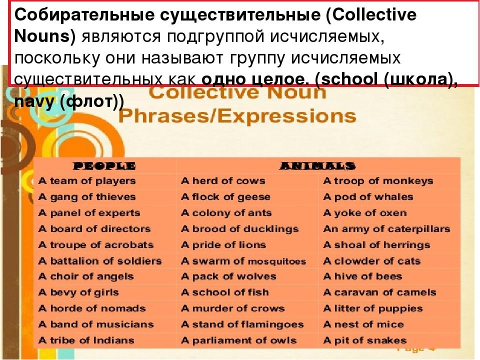 Собирательные существительные (Collective Nouns) являются подгруппой исчисляе...