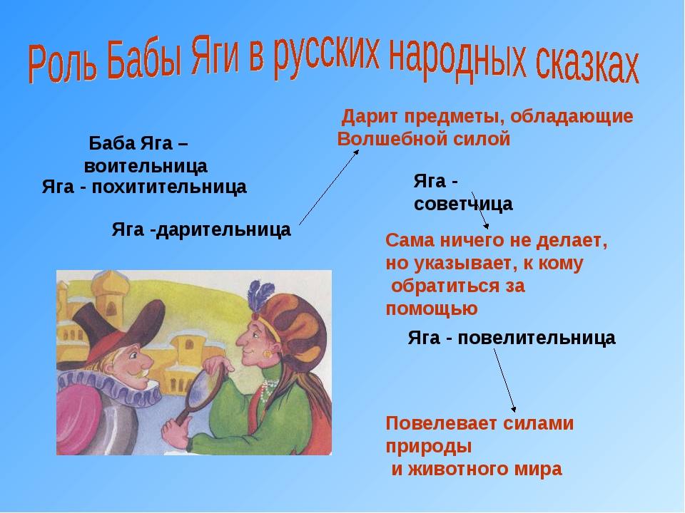 Баба Яга – воительница Яга - похитительница Яга -дарительница Яга - советчиц...