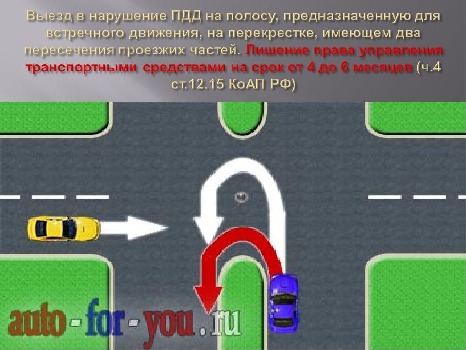 Как сделать разворот на перекрёстке 411