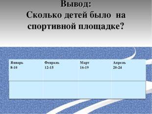 Вывод: Сколько детей было на спортивной площадке? Январь 8-10Февраль 12-15М