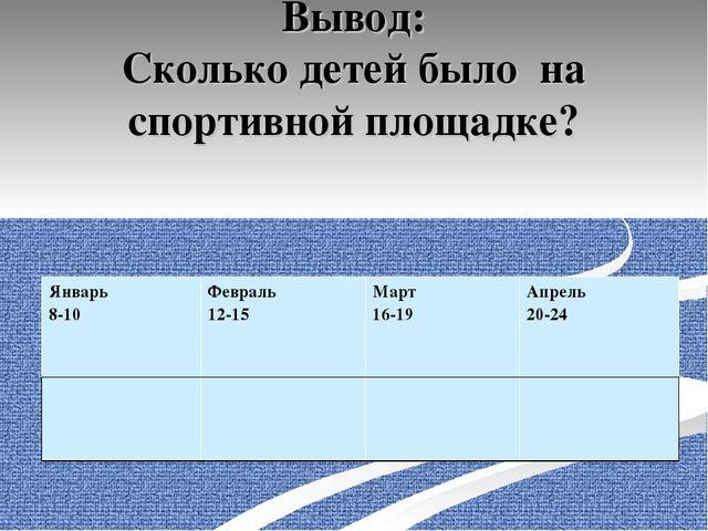 Вывод: Сколько детей было на спортивной площадке? Январь 8-10Февраль 12-15М...