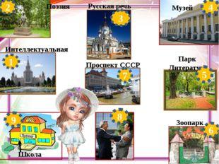 Парк Литература Зоопарк Проспект СССР Школа Музей 5 6 9 4 Интеллектуальная По