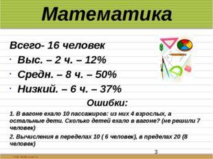 Математика Всего- 16 человек Выс. – 2 ч. – 12% Средн. – 8 ч. – 50% Низкий. –