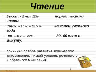Чтение Высок . – 2 чел. 12% норма техники чтения Средн. – 10 ч. – 62.5 % на к