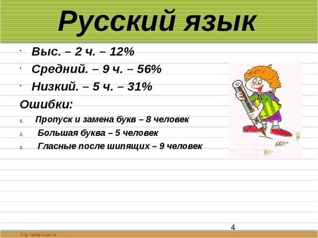 Русский язык Выс. – 2 ч. – 12% Средний. – 9 ч. – 56% Низкий. – 5 ч. – 31% Оши...