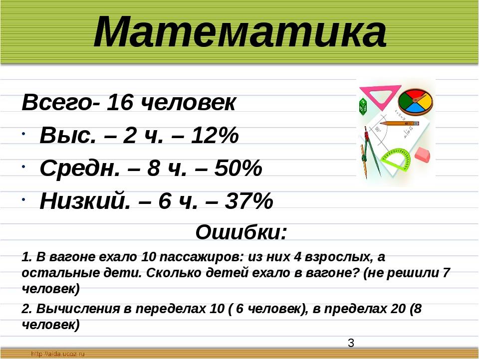 Математика Всего- 16 человек Выс. – 2 ч. – 12% Средн. – 8 ч. – 50% Низкий. –...