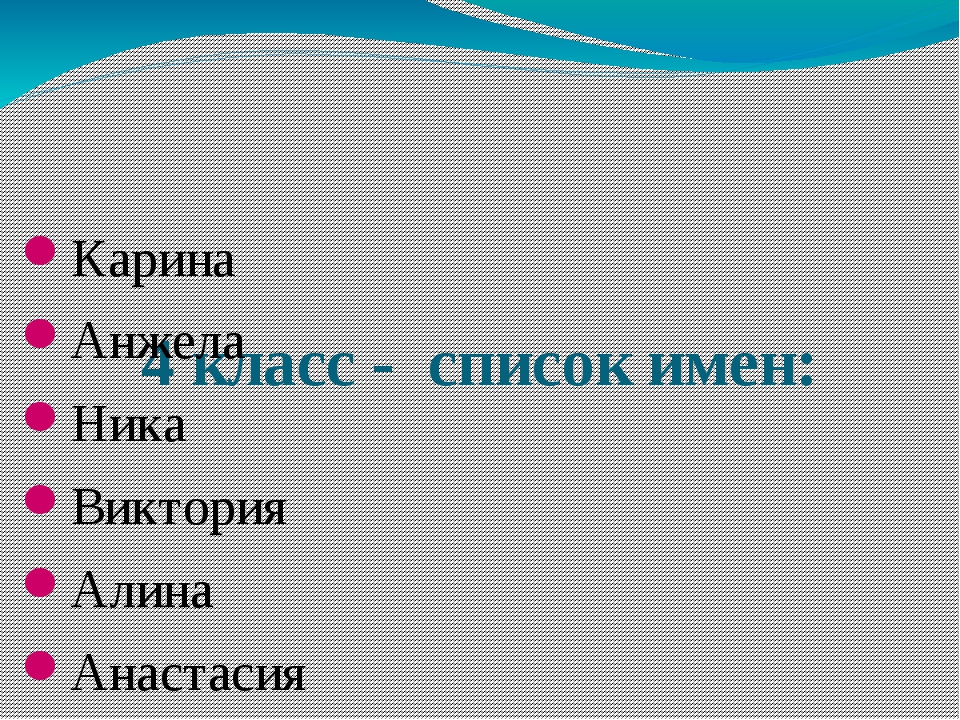 4 класс - список имен: Карина Анжела Ника Виктория Алина Анастасия Ангелина...