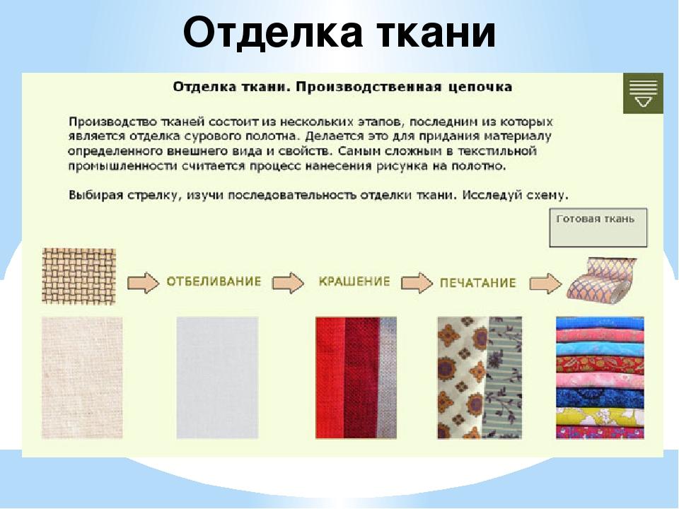 Отделка ткани