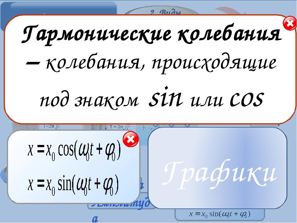 Вопрос № 5 Период колебаний равен 0,1 с. Определить частоту колебаний. Ответ:...