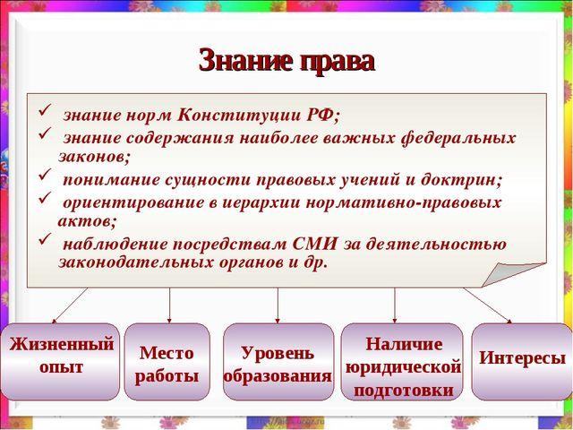 Знание права знание норм Конституции РФ; знание содержания наиболее важных фе...