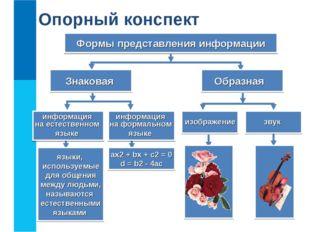 Опорный конспект Формы представления информации Знаковая Образная информация