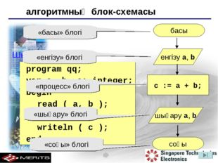 Шығарылуы: program qq; var a, b, c: integer; begin read ( a, b ); c := a +