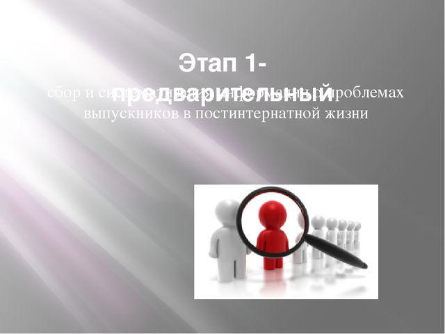 Этап 1- предварительный сбор и систематизация информации о проблемах выпускн...