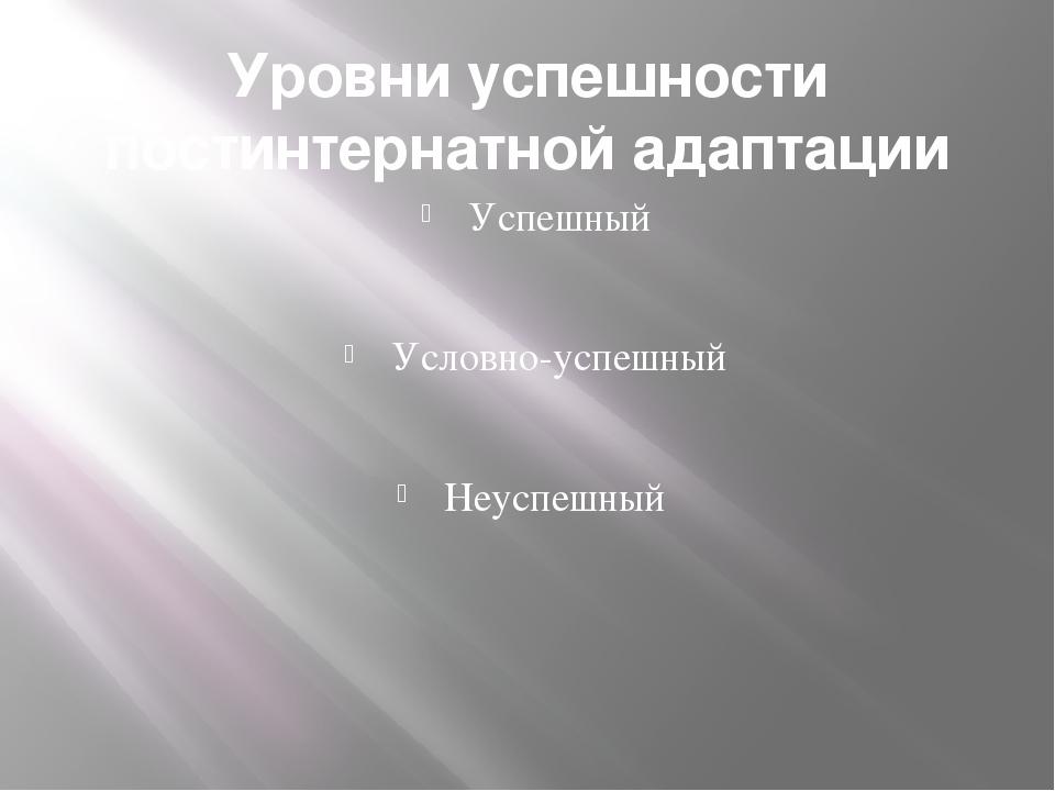 Уровни успешности постинтернатной адаптации Успешный Условно-успешный Неуспеш...