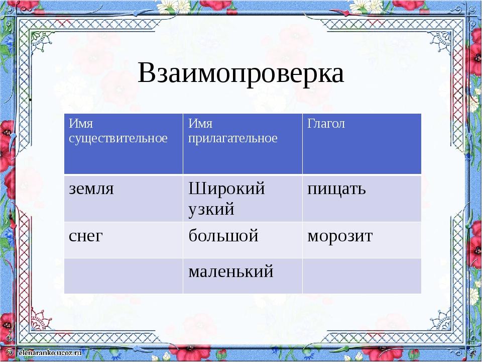 Взаимопроверка Имя существительное Имя прилагательное Глагол земля Широкий у...