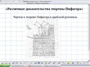 «Различные доказательства теоремы Пифагора» Чертеж к теореме Пифагора в арабс