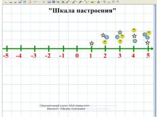 Образовательный портал «Мой университет» - www.moi-universitet.ru Факультет «