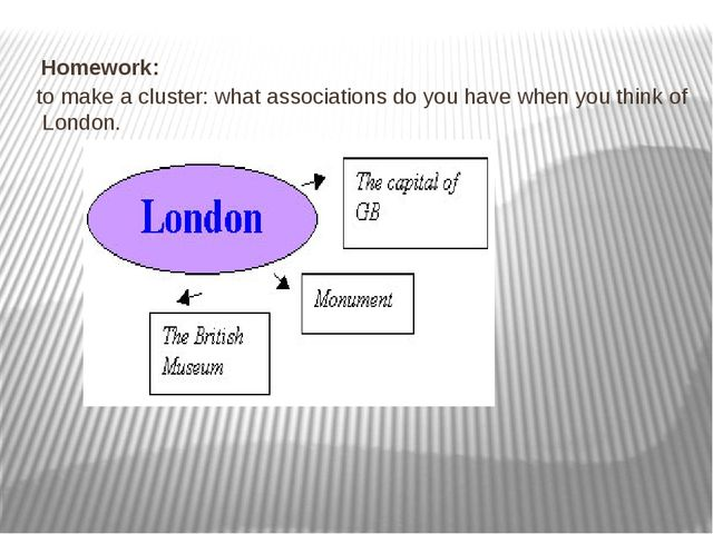 Homework: to make a cluster: what associations do you have when you think o...