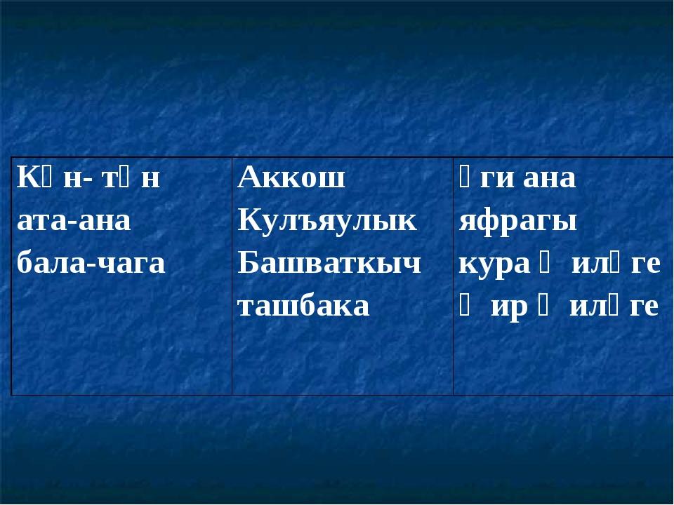 Көн- төн ата-ана бала-чагаАккош Кулъяулык Башваткыч ташбакаүги ана яфрагы к...