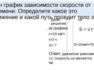 Дано: си решение из графика v=10 км/ч t=3 ч S= ? Дан график зависимости скор