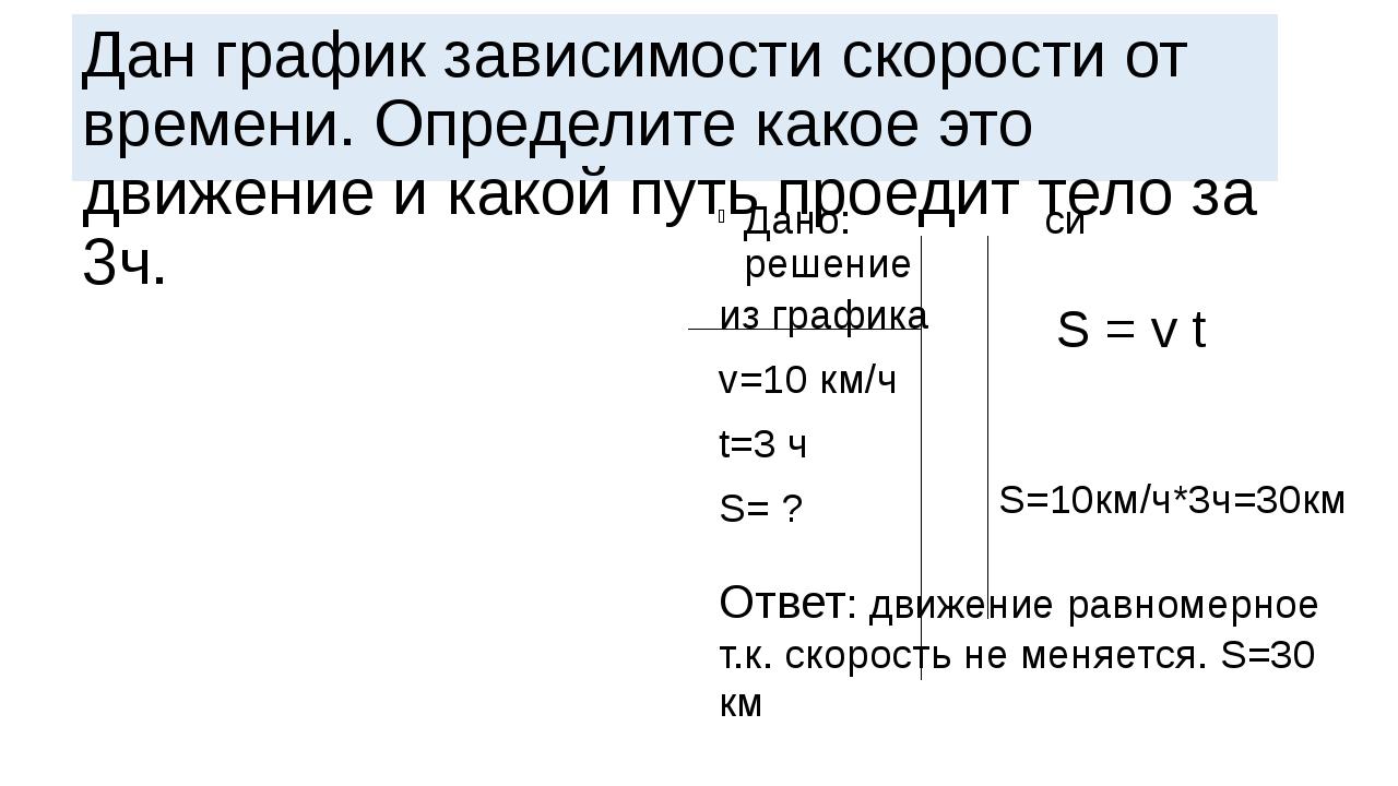 Дано: си решение из графика v=10 км/ч t=3 ч S= ? Дан график зависимости скор...