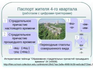 Ресурсы Интернета Интернет-источники значение слова «квартал» http://www.slov