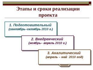 Этапы и сроки реализации проекта 1. Подготовительный (сентябрь–октябрь 2010 г