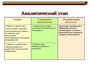 Аналитический этап Задачи Содержание деятельностиПланируемый результат 1.Пр
