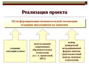 Реализация проекта Пути формирования познавательной мотивации младших школьни