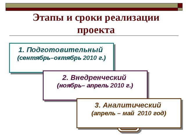 Этапы и сроки реализации проекта 1. Подготовительный (сентябрь–октябрь 2010 г...