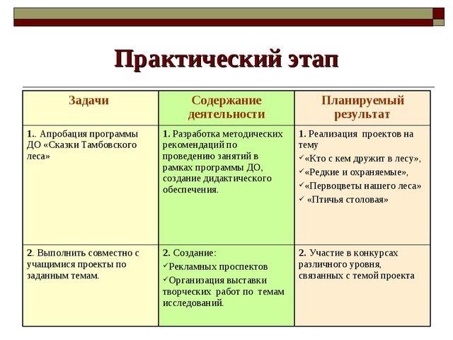 Практический этап Задачи Содержание деятельностиПланируемый результат 1.. А...