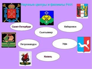 Научные центры и филиалы РАН Санкт-Петербург Петрозаводск Казань Уфа Хабаровс