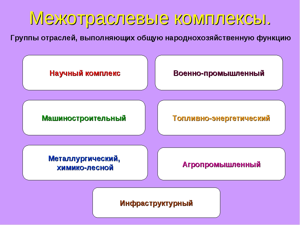 Межотраслевые комплексы. Группы отраслей, выполняющих общую народнохозяйствен...
