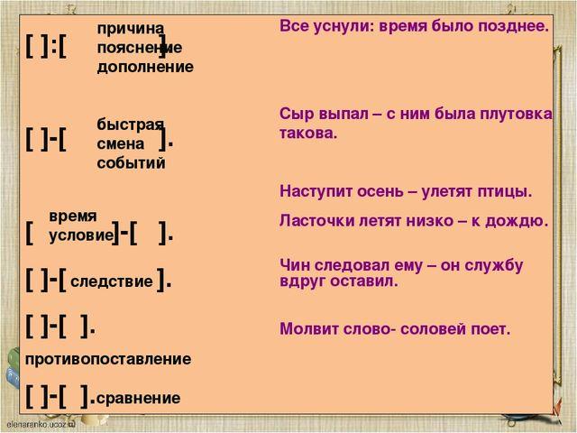 [ ]:[ ]. [ ]-[ ]. [ ]-[ ]. [ ]-[ следствие ]. [ ]-[ ]. противопоставление [ ]...