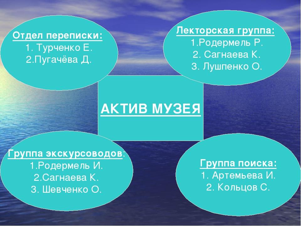 АКТИВ МУЗЕЯ Отдел переписки: Турченко Е. 2.Пугачёва Д. Лекторская группа: 1.Р...