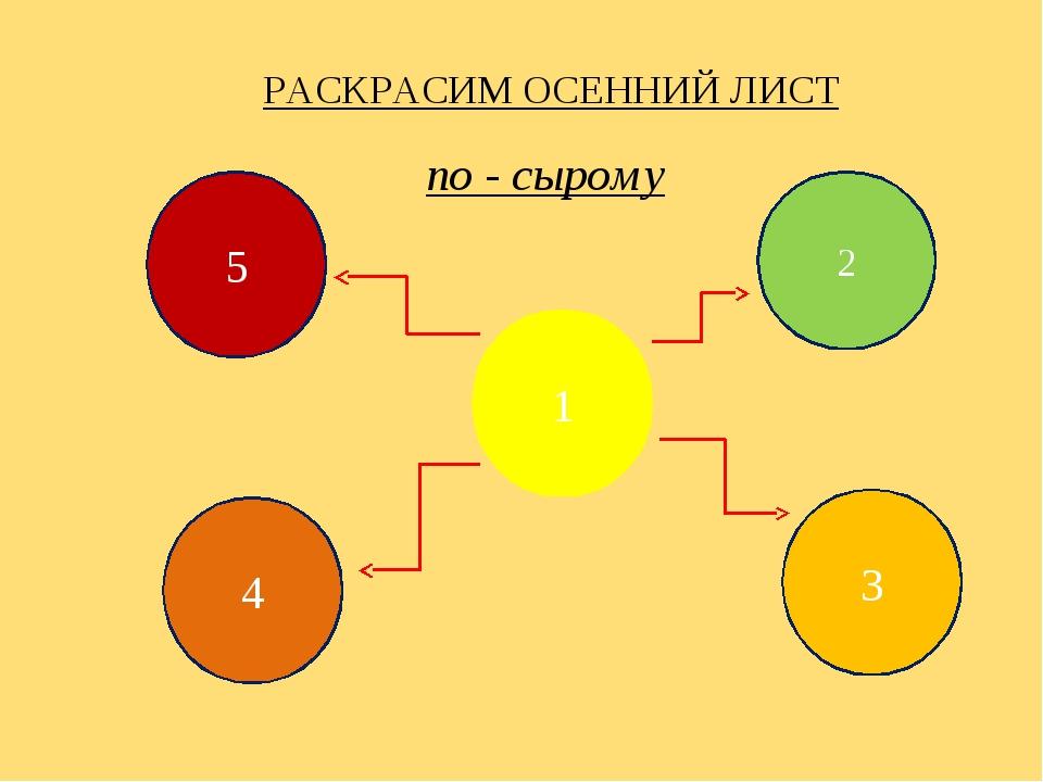 РАСКРАСИМ ОСЕННИЙ ЛИСТ 1 2 4 3 5 по - сырому