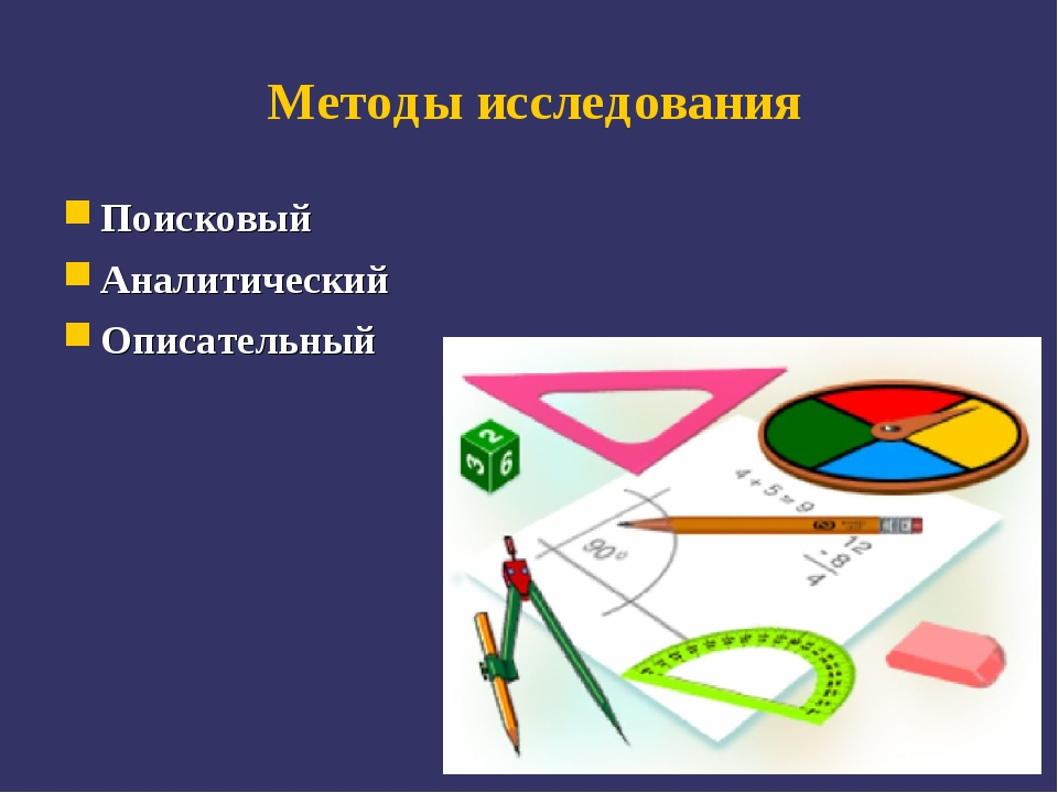 Методы исследования Поисковый Аналитический Описательный