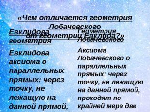«Чем отличается геометрия Лобачевского от геометрии Евклида?» Евклидова гео