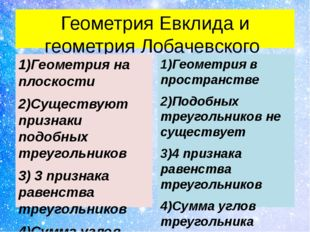 Геометрия Евклида и геометрия Лобачевского 1)Геометрия на плоскости 2)Существ